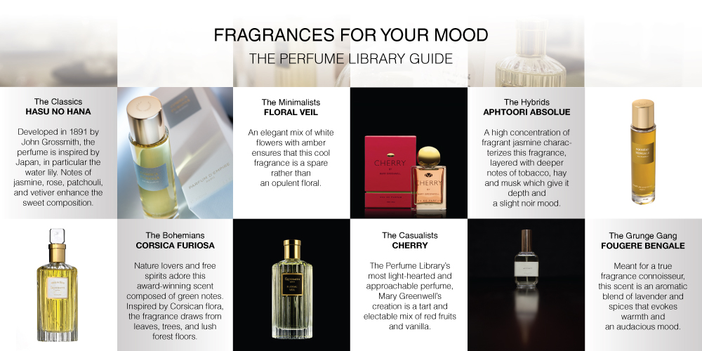 the_perfume_library_fragrances_fashion_style